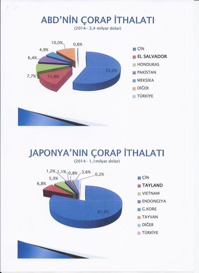 orap-ihracat-ve-iyhalat-rakamlari-4-jpg.jpg